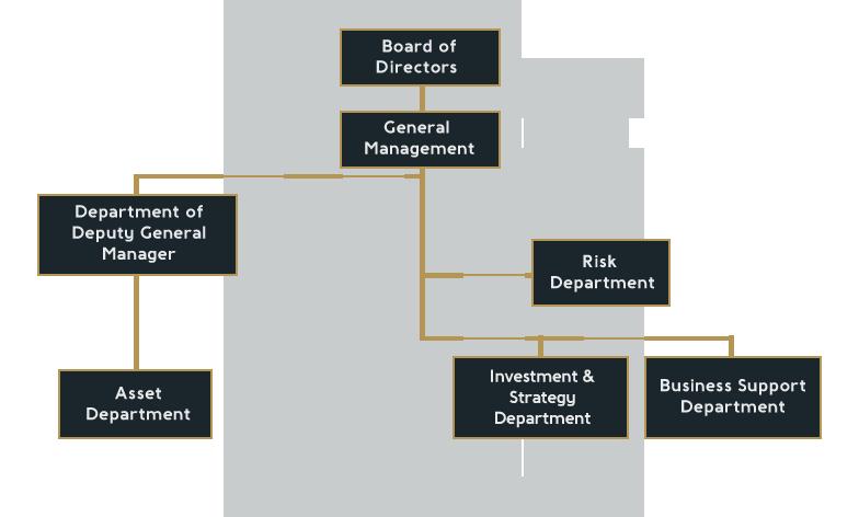 structure landingpage ajial EN 2